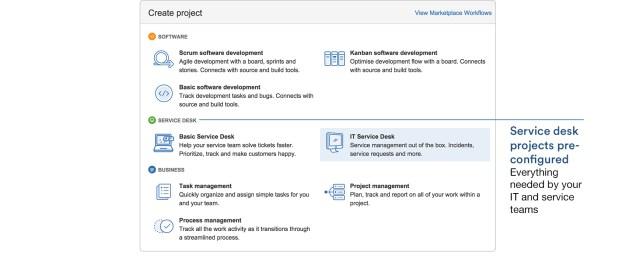 Jira Service Desk 3 Project Templates