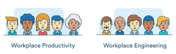 workplace-productivity-engineering-atlassian