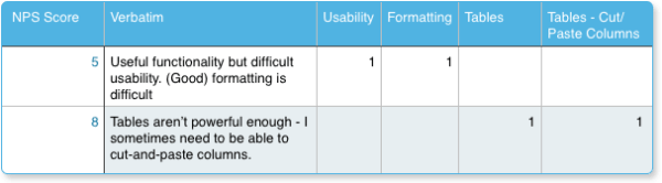 nps-img-Table2