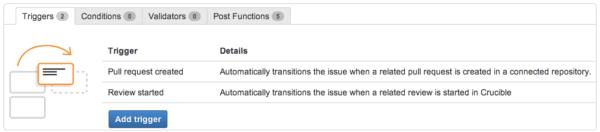 triggers_conditions_validators