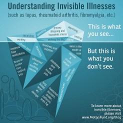 understandinginvisibleillness