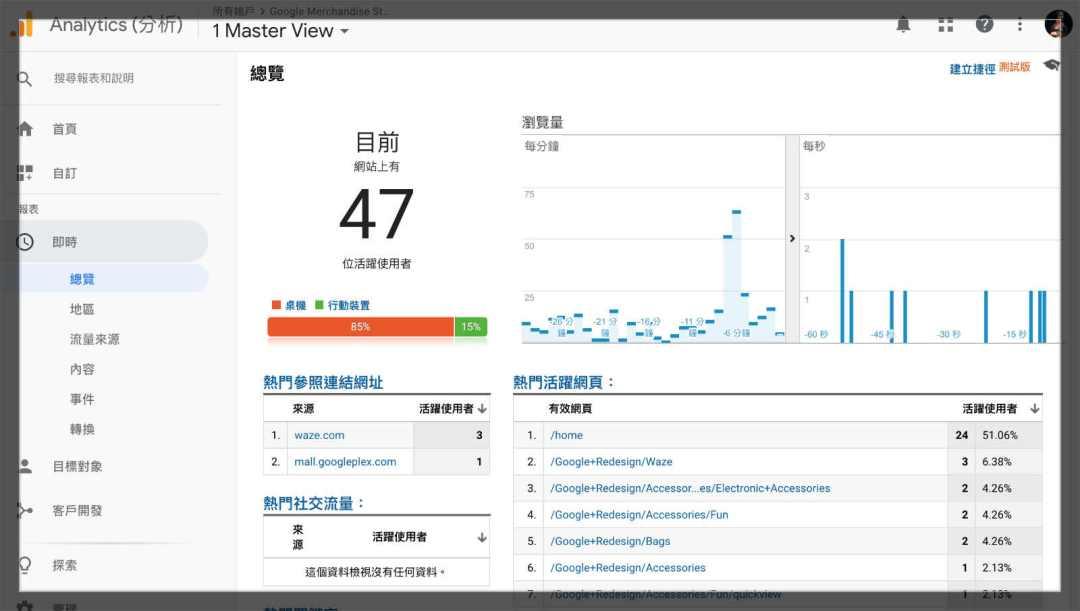 電商tony陳google analytics