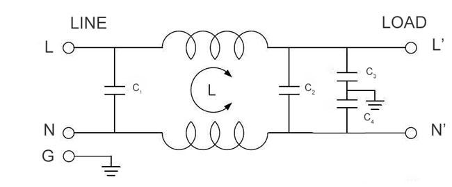 Power Line Filter Basics & Working Principle