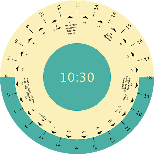 Image Result For Employee Clock In Software Free