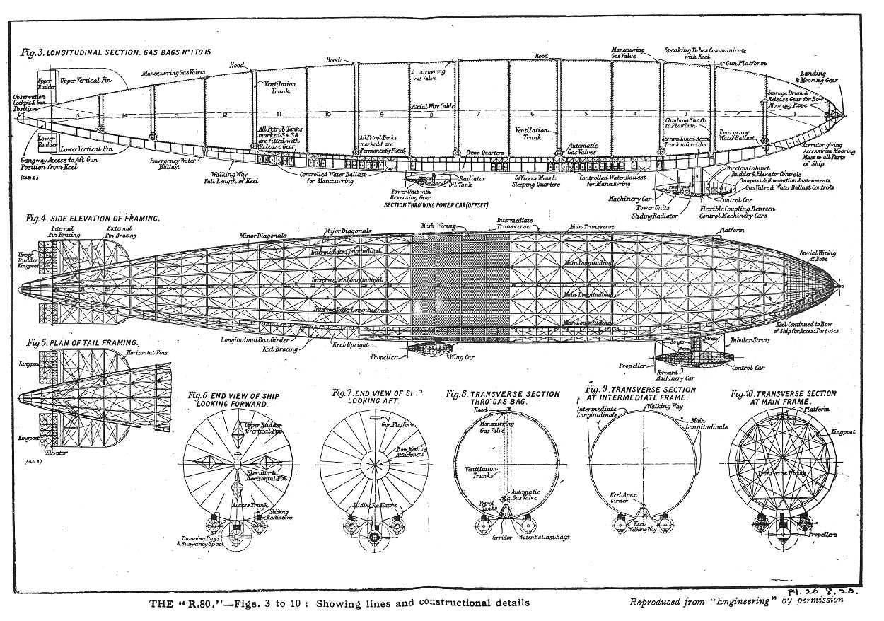 Figures Of The Airships