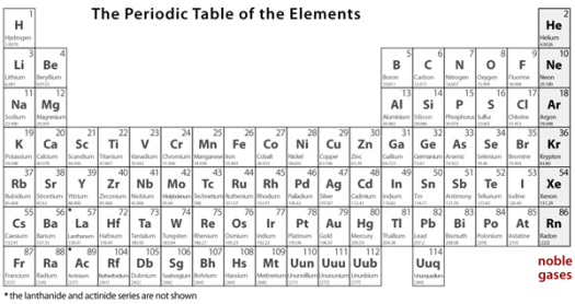Big Periodic Table With Atomic Mass Periodic Diagrams Science