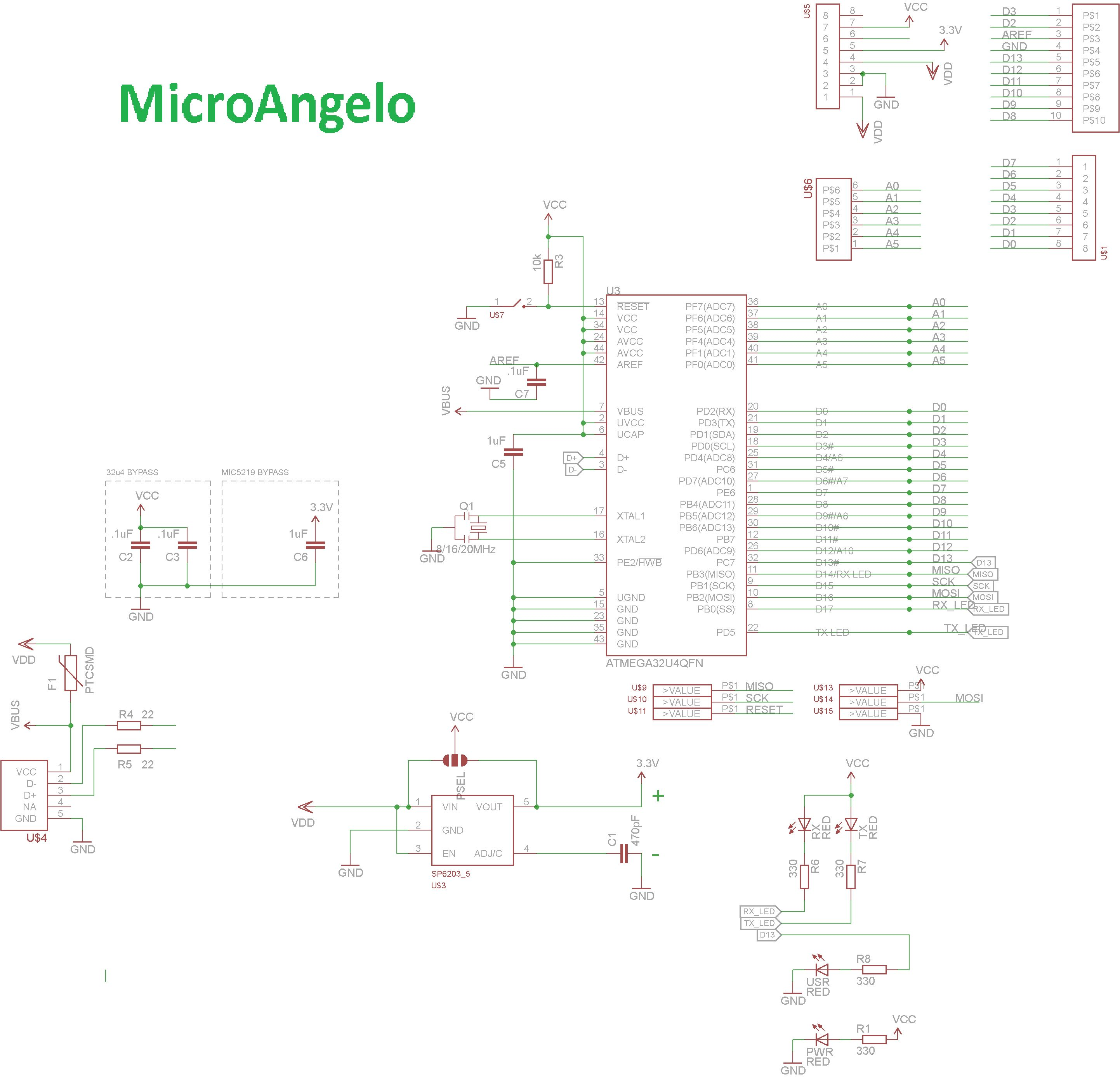 Microangelo From Atomsofttech On Tin