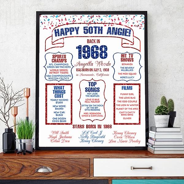 Custom Birthday Poster