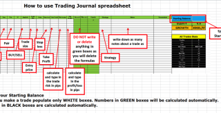 Forex Trading Journal