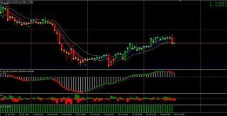 Nims Forex Renko Chart Strategy
