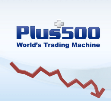 How to handle Plus500 shares