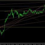12/06 - Crude Oil falls off week's high