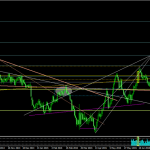 17/07 - GBPUSD outlook eyes on 1.5660