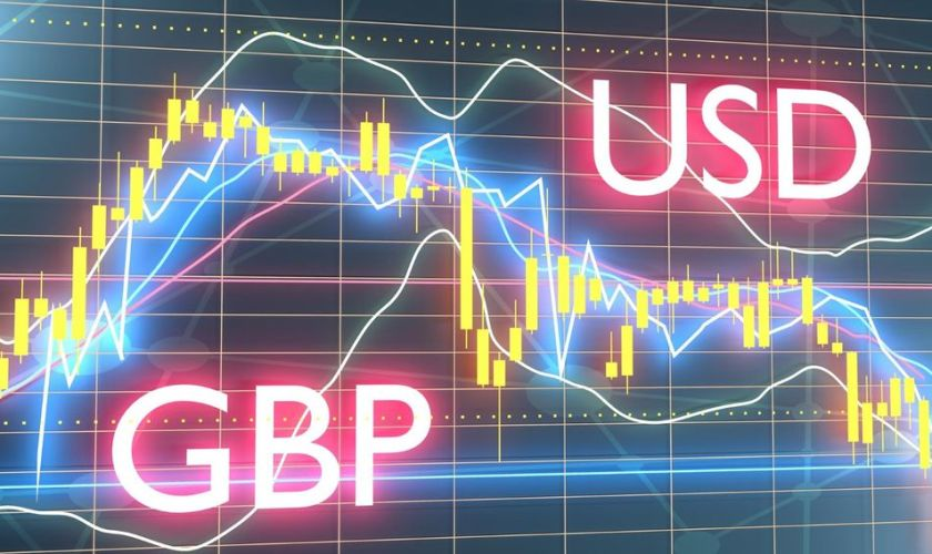 British pound reverses sharply from 1.2780 following UK political woes