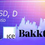 Bakkt Bitcoin Futures contract specifications are revealed