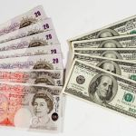 30th Oct 2014 GBP/USD Analysis