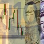 01/04/15 GBPUSD holds above 1.48 ahead of U.K Manufacturing PMI