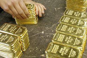 8 Oct 2014 XAU/USD Gold Analysis