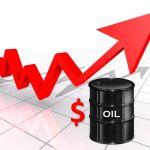21/11/14 Light Crude Oil turns bullish, trades above $75