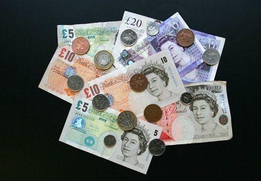 22nd Oct 2014 GBP/USD Analysis
