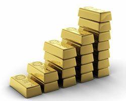 23rd Oct 2014 XAU/USD Gold Analysis