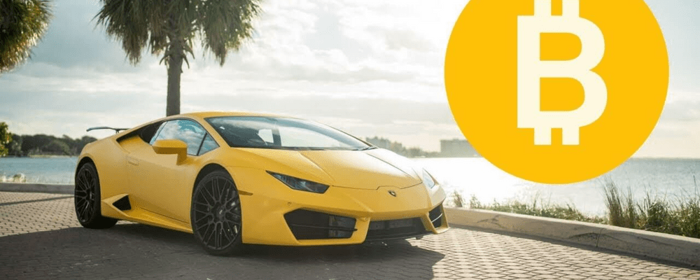 What Does The Term Mean When Lambo Atoz Markets Forex News Trading Tools