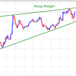 28 August XAUUSD Price Technical Forecast: Gold oscillates between converging trend-lines