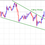 31 August XAUUSD Technical Forecast: Set-up points to additional intraday gains