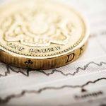 29/06 GBPUSD turned lower, breaking below 1.5700