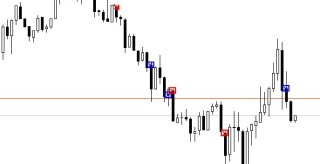 Gap Finder MT4 Forex Indicator