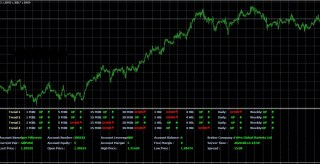 Trend Pro MT4 Indicator