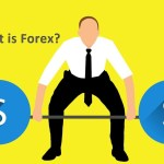 What Is Forex? Find Your Answers on AtoZMarkets