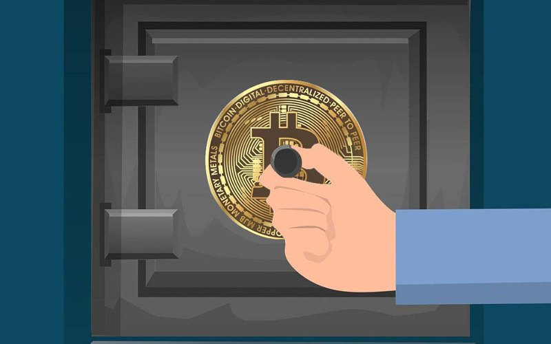What is Crypto Custody? Things you should know about it