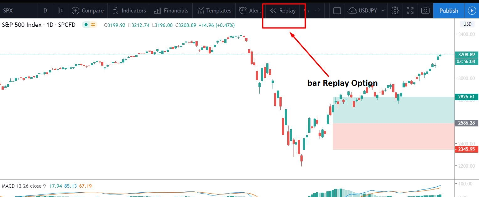 Tradingview Bar replay