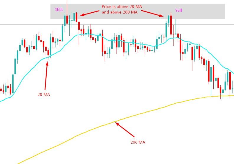 Mean Reversion Strategies - AtoZ Markets
