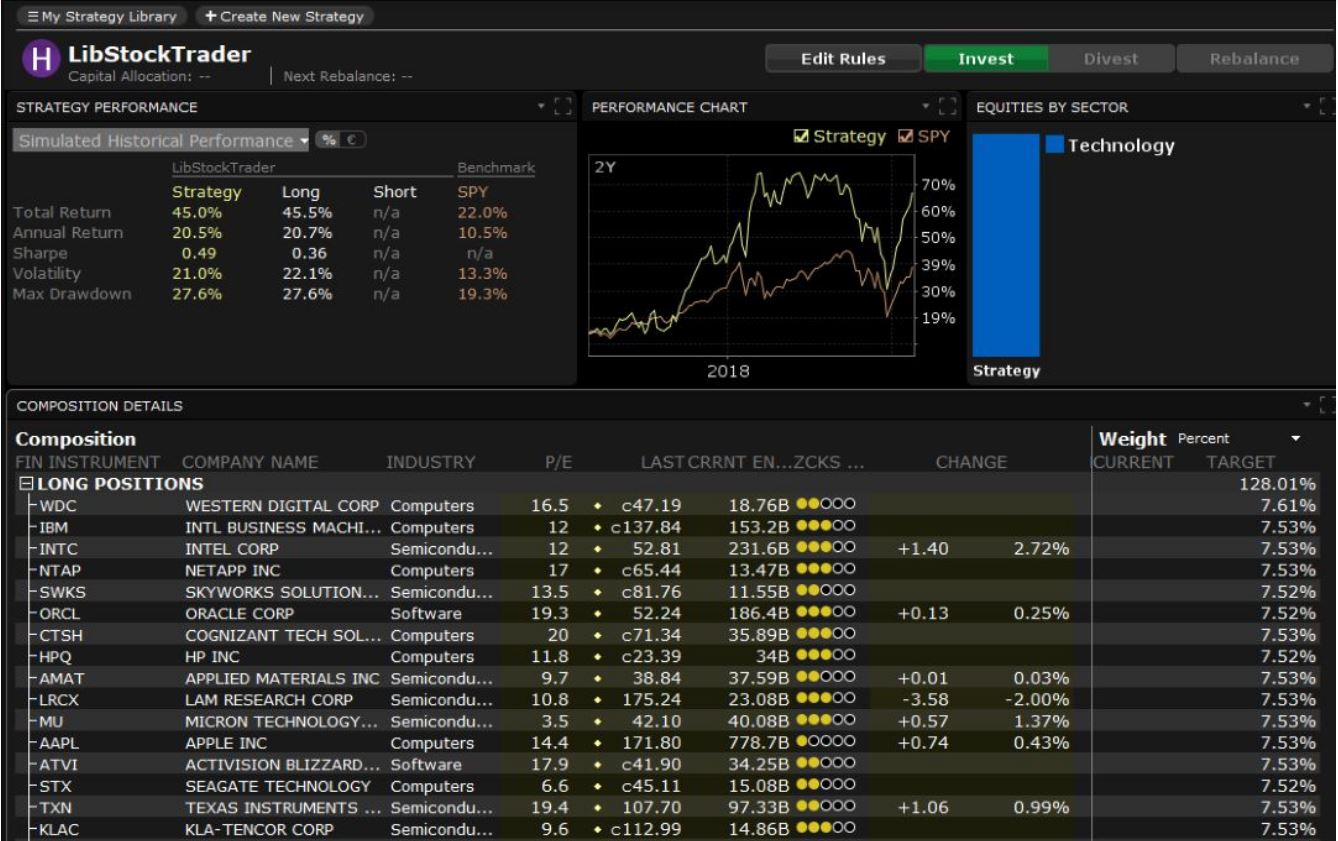 stock backtesting software