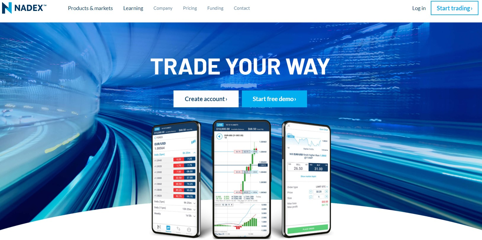 CFTC Forex Brokers - AtoZ Markets