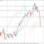 NZDUSD Broke Below 0.7150 Support Level - Will Continue the Bearish Pressure?