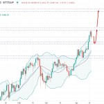 Ethereum Strikes Over $2,300 Key Area - Can Push Further Upward?