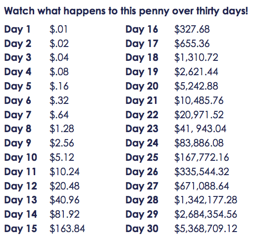 How Much Is a Penny That Doubles Everyday?