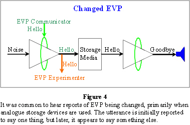 ccaaevp2008-fig4_changed_evp