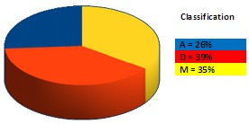 claudia-pie-chart-2