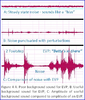 waveform-power-profile