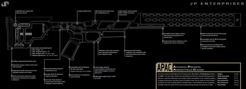 JP enterprises apac 700 chassis sniper rifle chassis for remington 700 Advanced Precision Ambidextrous chassis markesmen 7.jpg