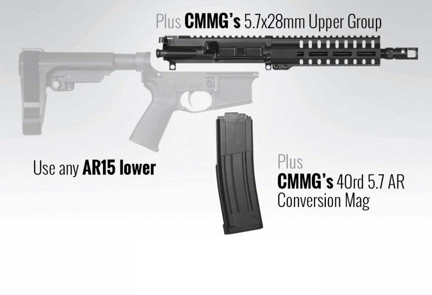 cmmg 5.7x28mm ar15 conversion kits mk57 banshee 300 2