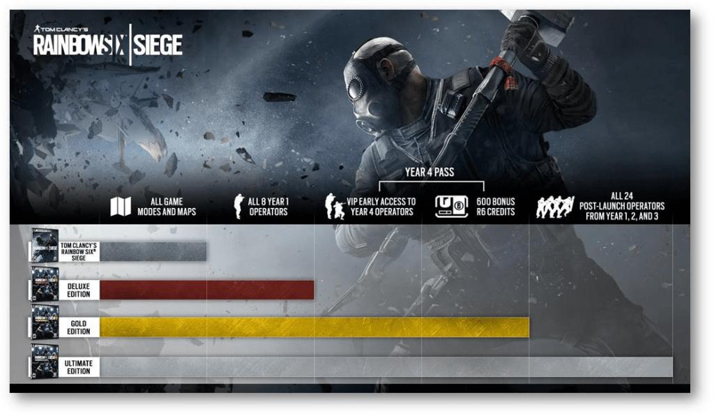 rainbow six siege different editions