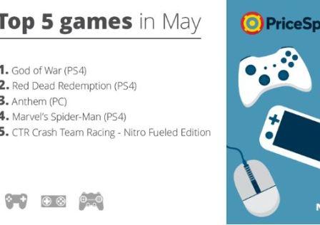 May 2019 Games