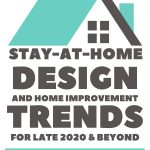 graphic of a house with text Home Design Trends for 2020 & Beyond