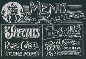Was it Starbucks Menu Boards that Launched the Current Chalkboard Trend?