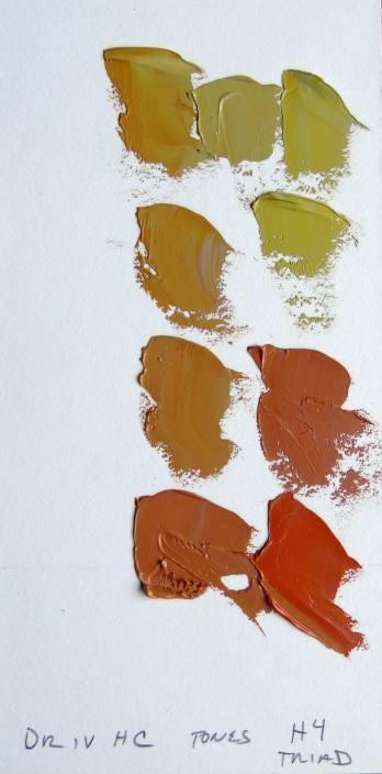 Denman Ross palette demonstration